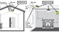 unde trebuie instalat detectorul de gaze